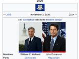 United States presidential election in Connecticut, 2020