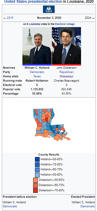 results of louisiana 2020 election