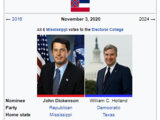 United States presidential election in Mississippi, 2020