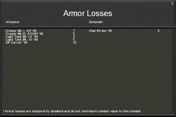 File:Armorlosses.png