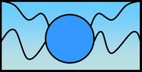 SUNLAND FLAG