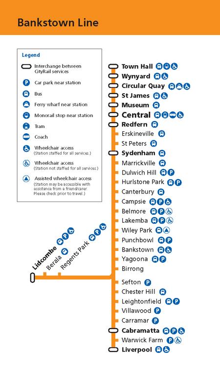 Bankstowndiagram