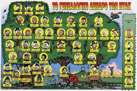Geealogikodentro