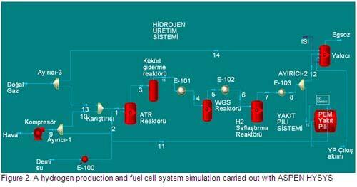 CBE-Chemical Eng-HYSYS | NTU OPEN SOURCE 2 0 Wiki | FANDOM powered