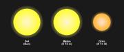 Sol-Dreugol comparison