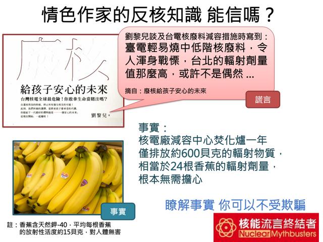 檔案:春季攻勢-破解劉黎兒說減容是亂燒.png