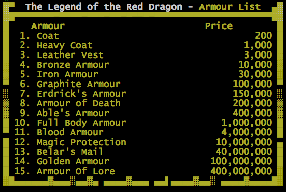 File:Abduls Armour List.png