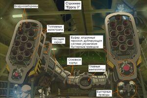 Строение Ерроу 3