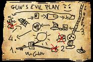 Gun's plan