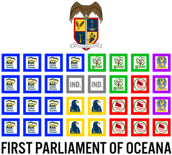 Composition of First Parliament