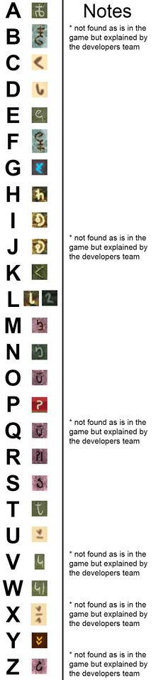 Oceanhorn Alphabet (complete)