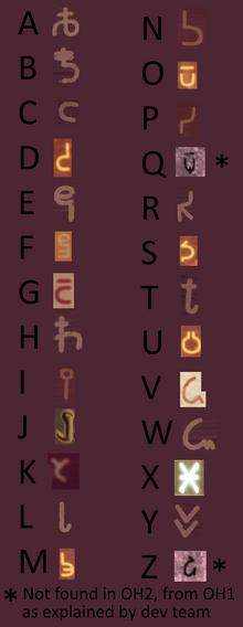 Oceanhorn 2 Arcadian Alphabet