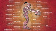 Mudokon Meat Chart