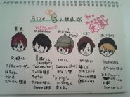 Aize profile