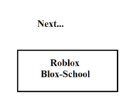 Roblox Blox School