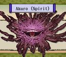 Akuro