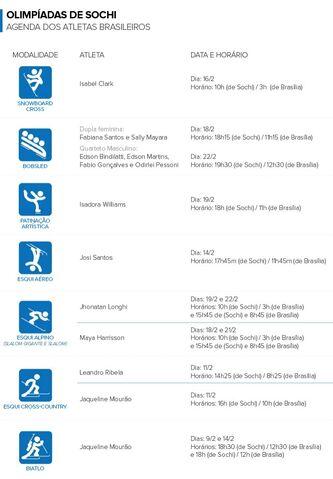 Arquivo:Info agenda atletas-brasileiros sochi-3.jpg
