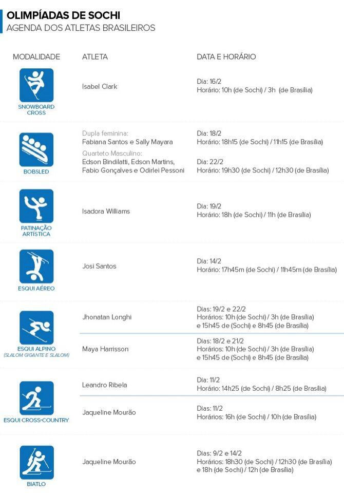 Info agenda atletas-brasileiros sochi-3