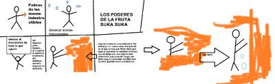 Poderes Atha explicacion (version extendida)