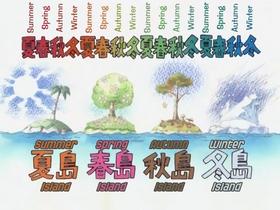 Tipus d'Illes Climàtiques