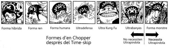 Formes post d'en Chopper