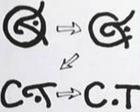 Colors Trap Symbole Explication