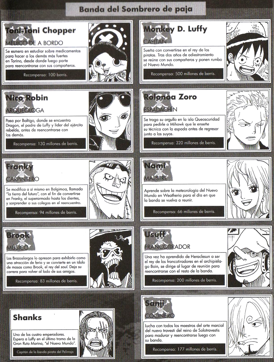 Protagonistas One Piece Manga España. Perfiles de los protagonistas en la  edición española del ... 944553278d1