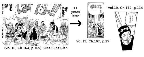SBS vol 21 suna clan