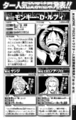 Third Popularity Poll