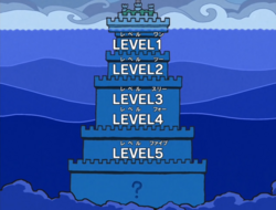 Les différents niveaux d'Impel Down