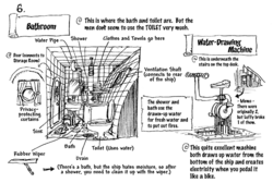 Going Merry's Bathroom and Water-Drawing Machine Layout