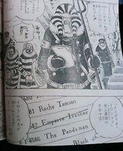 Pandaman ID