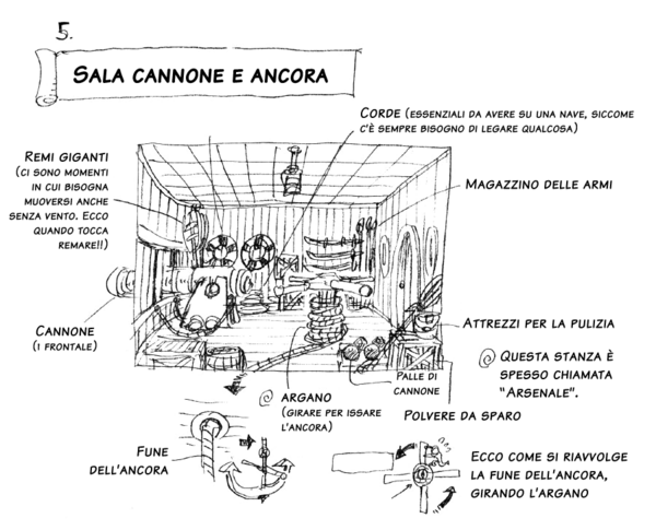 Going Merry: sala cannone e ancora.