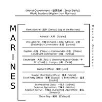 SBS Vol8 MarinesRank