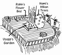 Usopp's Garden of Pop Greens