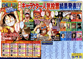 Fourth Popularity Poll