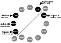 SBS76 7 Diagram