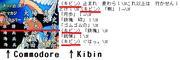 Kibin name