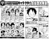 Second Popularity Poll
