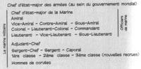 SBS Tome 8 Marine