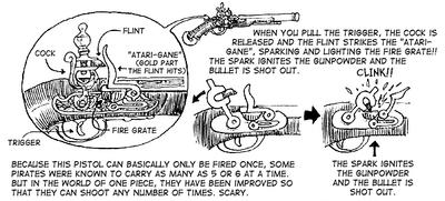 Flintlock Infobox