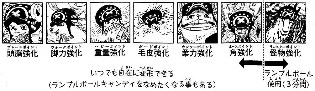 兩年後,喬巴能夠自由轉換七種形態,除了怪物強化仍需要藍波球