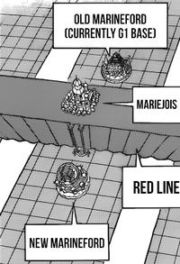 Postionnement QG Marine