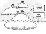 Островные Облака