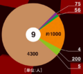 OPM Quiz Graph.png