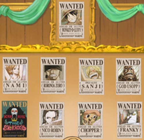 Straw Hat Pirates Current Bounties