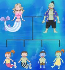 Merfolk-Fishmen Family