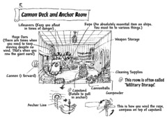 Going Merry's Anchor Room and Cannon Deck Room Layout