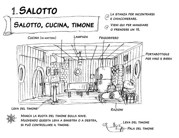 Going Merry: salotto, cucina, timone