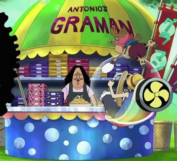 Граман Антонио